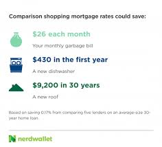 Comparing Mortgage Lenders Shopping Around For A Mortgage Could Make You 30k Richer