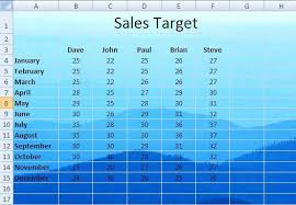 excel spread sheet a background to a microsoft excel spreadsheet