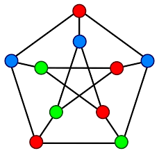 The smallest number of colors needed to color a graph g is called its chromatic number, and is often denoted ch. Graph Coloring Wikipedia