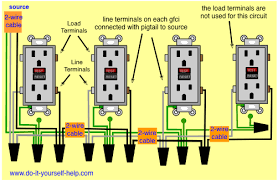 wiring diagrams multiple receptacle outlets do it yourself help com ground fault circuit interrupters in parallel wiring diagram multiple gfci receptacles