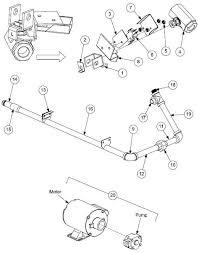 parts town frymaster sr42 dean millivolt gas fryers parts manual sm sr series oil return and oil flush components fryers 3in drains