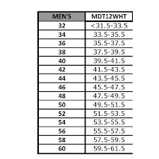 Medline Men Poplin Staff Length Lab Coat