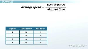 solving formula calculator math calculating average sd formula practice problems lesson transcript solve using quadratic