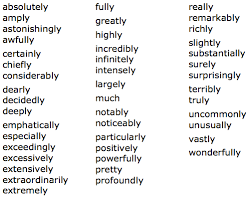 mrs swanda s writing resources very words ldquodescriptiverdquo words to use instead of very