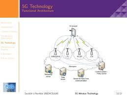 5g technology architecture. 5g wireless technology 2127 22 5g architecture c