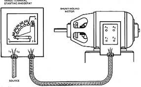 dc shunt motor starter diagram wiring diagrams manual starting rheostats for dc motors