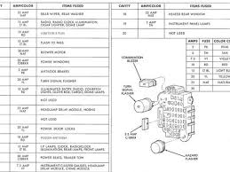 diagrams 963948 jeep cherokee sport fuse box diagram 2001 jeep 1996 jeep grand cherokee owners manual at 1996 Jeep Cherokee Sport Fuse Box Diagram