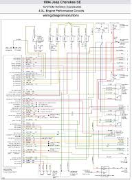 jeep cherokee se l system wiring diagrams schematic 1994 jeep cherokee se 4 0l s engine performance circuits