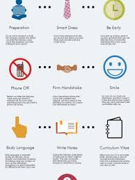 Tips For Interview Interview Tips Infographics Visual Ly