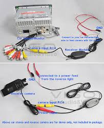 how to install camera with wireless module ebay Camera Wiring Diagram if your car have installed after market stereo, and after connect this camera to the stereo, when you put your car in reverse, there is show \u201cno signal\u201d in camera wiring diagram 12 volt