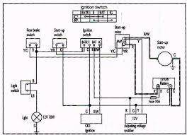 wiring diagram for 49cc mini chopper chinese mini chopper wiring Razor Mini Chopper Wiring Diagram chinese mini chopper wiring diagram wiring diagram wiring diagram for 49cc mini chopper bmx atv wiring Mini Chopper Wiring Diagram Basic