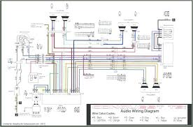 dual marine radio wiring diagram stereo for a car the in dual marine stereo wiring diagram outstanding vignette simple explode car aux