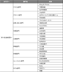 荒野行動 桜feed Tv