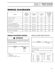 ski doo wiring diagrams ski image wiring diagram bombardier skidoo 1998 99 electric wiring diagram alternating on ski doo wiring diagrams