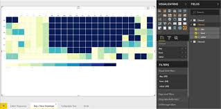 Power Bi Custom Charts How To Render D3 Js Custom Charts In Power Bi Desktop