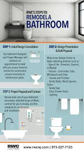 rwc s steps to remodel a bathroom infographic