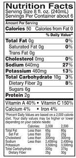 v8 original 100 vegetable juice nutrition facts