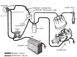 rotax engine parts list diagram rotax wiring diagrams cars