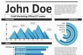 Resume Chart Tech Resume Makeover How To Use Charts And Graphs Cio