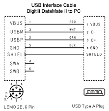 usb to db wiring diagram wiring diagrams usb wiring diagram color diagrams base