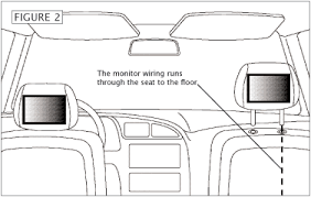 mobile video installation guide replacement headrest monitors wire routing