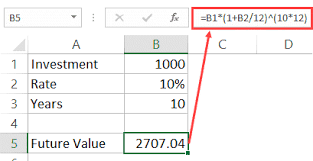 How To Calculate Compound Interest In Excel Free Calculator