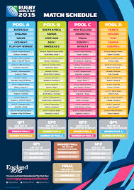 2015 Rugby World Cup Results Chart Rugby World Cup 2015 Schedule Imgur