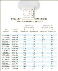 Natrelle Saline Implant Size Chart Natrelle Style 68hp High Profile Anterior Diaphragm Saline