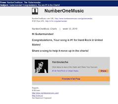 N1m Music Charts Guitarmandan Numberonemusic