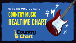 Itunes Chart Uk 100 Top 200 Itunes Country Songs Albums Music Chart Realtime