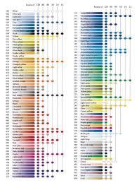 Caran D Ache Pablo Color Chart Caran Dache Pablo Color Chart Color Pencil Art Colored