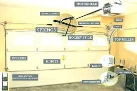 garage door sensor safety alignment lights not turning on sensors affect sunlight garage door sensor