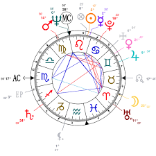 John F Kennedy Birth Chart Astrology And Natal Chart Of Jacqueline Kennedy Onassis