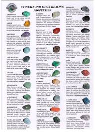Quartz Meaning Chart 22 Eye Catching Crystal Healing Chart