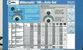 Aluminum Mig Welding Settings Realgf Co