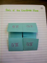 math love help my classroom has been taken over by flies  parts of the coordinate plane outside of foldable