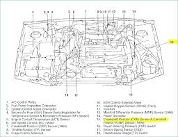 2008 hyundai elantra cooling system diagram trusted wiring diagrams \u2022 2010 hyundai elantra wiring harness at 2010 Hyundai Elantra Wiring Harness