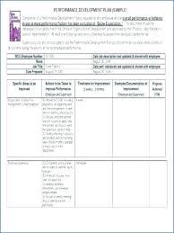 Scorecard Template Employee Performance Scorecard Template Excel