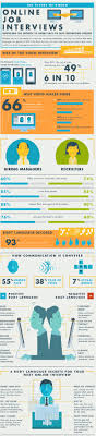 The Do S And Don Ts Of An Interview The Dos And Donts Of Video Interviews