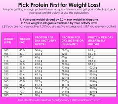 Dont Miss This Secret To Weight Loss 8womendream