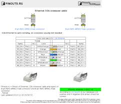 rj to usb pinout basic pics com full size of wiring diagrams rj45 to usb pinout blueprint pictures rj45 to usb pinout