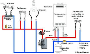 water heater circulator. Beautiful Circulator Tankless Water Heater Circulating Pump With Circulator N