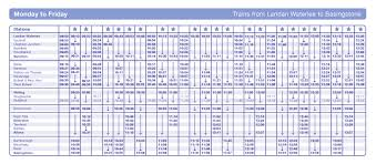 Timetable Learn About This Chart And Tools To Create It
