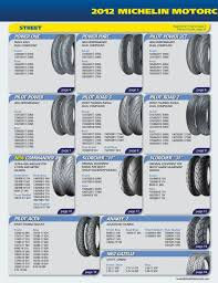 Michelin Motorcycle Tyre Pressure Chart Michelin Motorcycle Tires Pressure Guide Disrespect1st Com