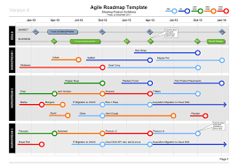 roadmap templates excel product roadmap template excel hondenrassen