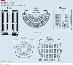 Us House Chamber Seating Chart Parliaments Get Facelifts But It Is Politics That Really