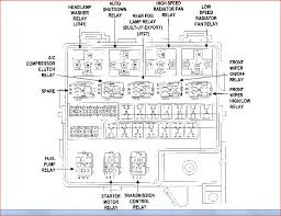 dodge stratus fuse box diagram dodge 2002 dodge stratus rt fuse box dodge schematic my subaru