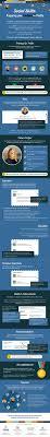 roth staffing companies l p infographic amb linkedin