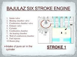 4 stroke motorcycle engine diagram department of mechanical 4 stroke motorcycle engine diagram department of mechanical engineering presentation six wiring pdf