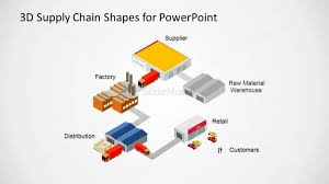 3d Chart Software Free Download 3d Supply Chain Powerpoint Diagram Slidemodel